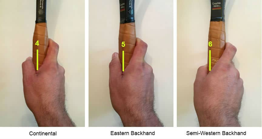 Backhand Grips