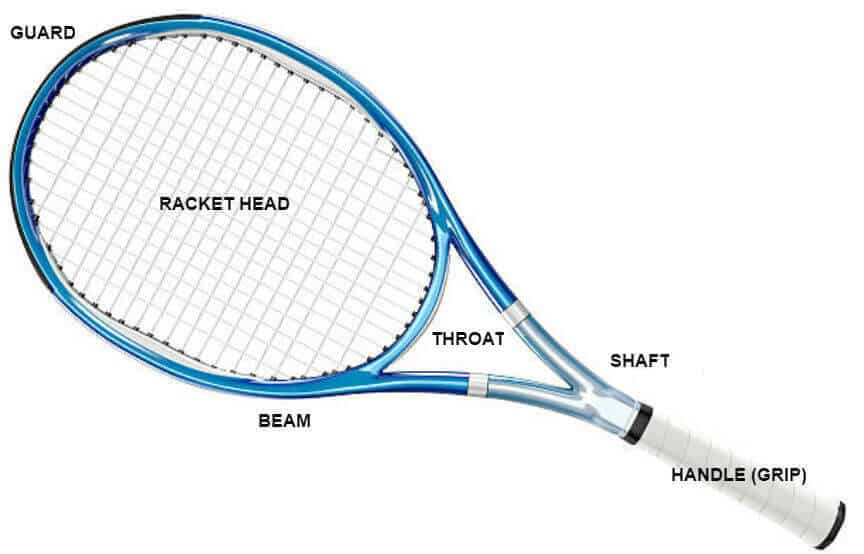 Tennis Racket Diagram