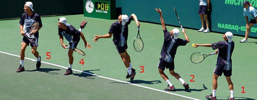 tennis service swing