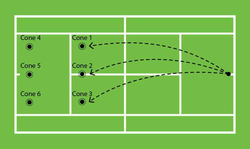 Knock the Cones Drill